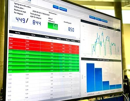 Monitor mit Fertigungsplan und Produktionsauslastung der digitalen Fertigung