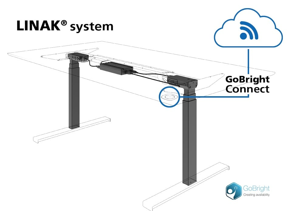 Easily integrate office desks with customised booking systems