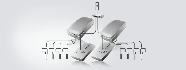 Le CO-Link™ permet un contrôle total des applications médicales de pointe