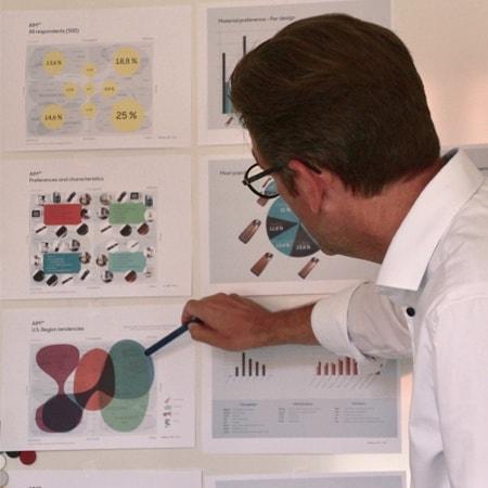来自 Artlinco® 的Søren Xerxes Frahm 指向很多模型当中的其中一个,这些模型用来分析调查所获资料。