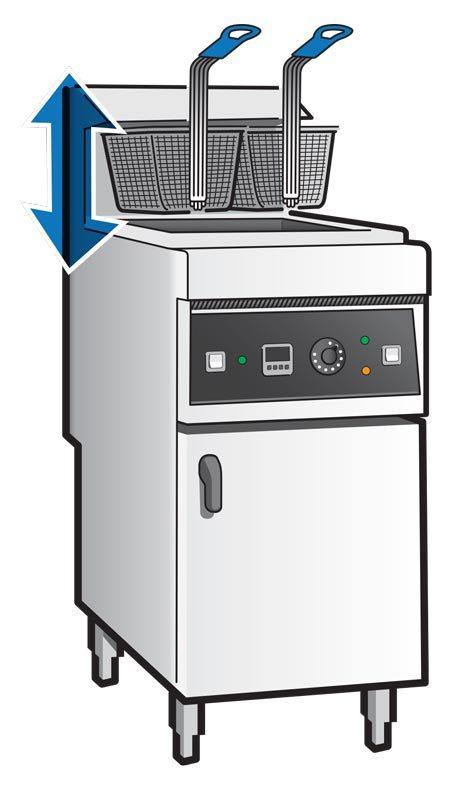 Test di durata meccanica degli attuatori elettrici: friggitrici industriali