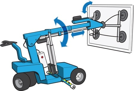 Mechanical durability testing of electric industrial actuators-Smartlift