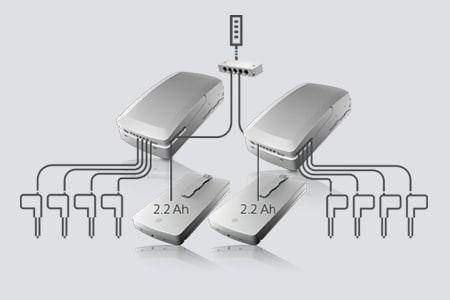 Flere fordeler med elektrisk justering av operasjonsbord