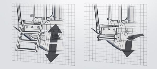 Smart adjustment of ladders in construction machinery improves ergonomics