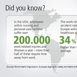 Care - also for nurses