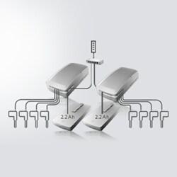 Advanced (고급형) 의료 기기를 완벽하게 제어하는 CO-Link™