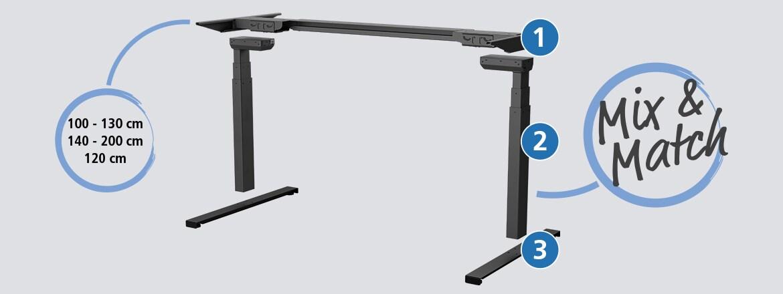 Die LINAK® Desk Frame 1 Lösung besteht aus drei individuell anpassbaren Set-Verpackungen.