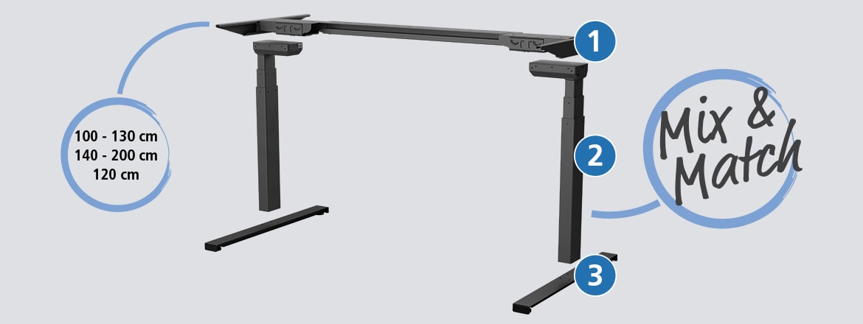 De complete LINAK® Desk Frame 1 frame-oplossingen bestaat uit drie aanpasbare, voorverpakte sets