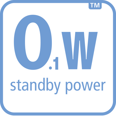 Stromverbrauch im Standby