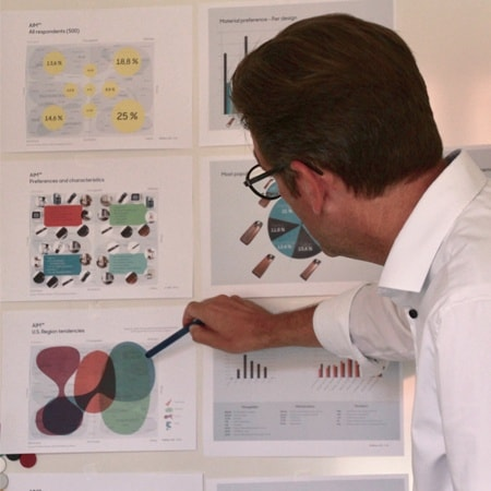 Søren Xerxes Frahm from Artlinco® points to one of the many models used for analyzing the data from the survey.