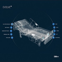 Evolve+ - L'evoluzione dell'assistenza intelligente