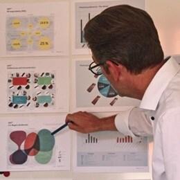 Artlinco®-suunnittelutoimiston Søren Xerxes Frahm osoittaa yhtä monista malleista, joiden avulla kyselytutkimuksen tuloksia analysoitiin.
