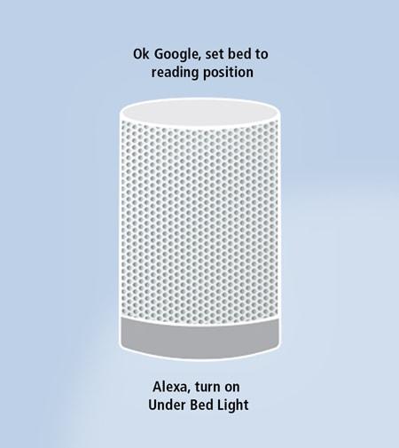 Ha llegado la hora de conectar los dormitorios al concepto Smart Home para hogares inteligentes.