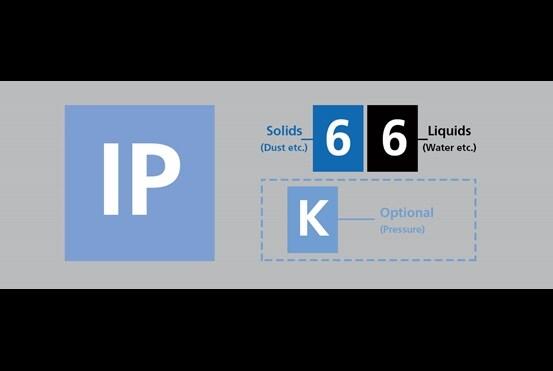 Hvad er IP-klasse, og hvad betyder det?