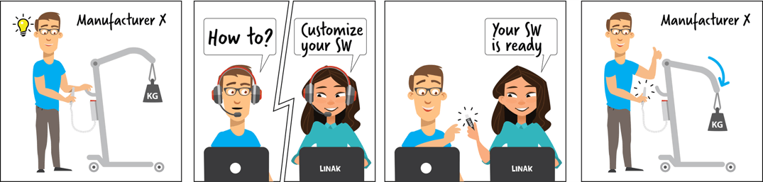 Software personalizado SoftCon2 LINAK
