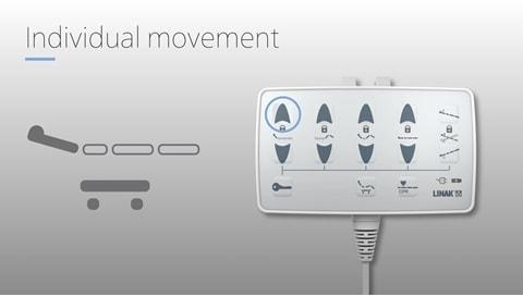 LINAK introducerer et basis OpenBus™ system til hospitalssenge