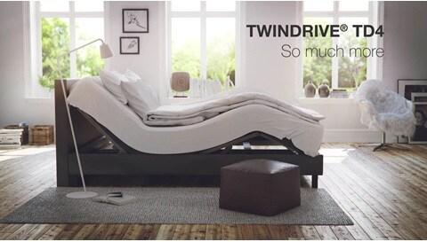 LINAK TWINDRIVE® TD4 - neste generasjon dobbelaktuatorsystemer
