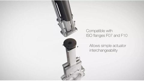 Soluções de automação de válvulas de fácil montagem - faça você mesmo